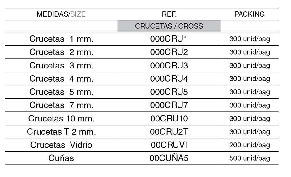 pvc_crucetas_ok